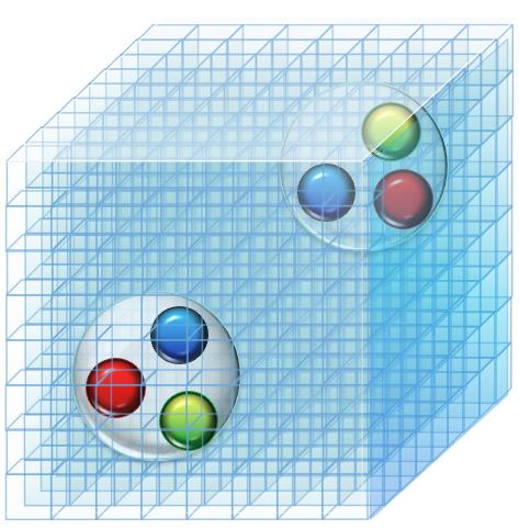核力を求めるための格子QCDの概念図