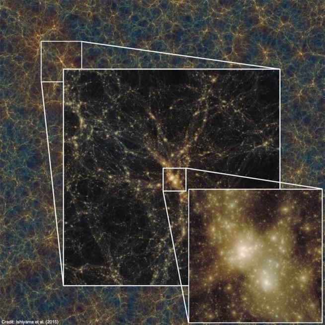 現在の宇宙でのダークマター分布(クレジット:Ishiyama et al. 2015)