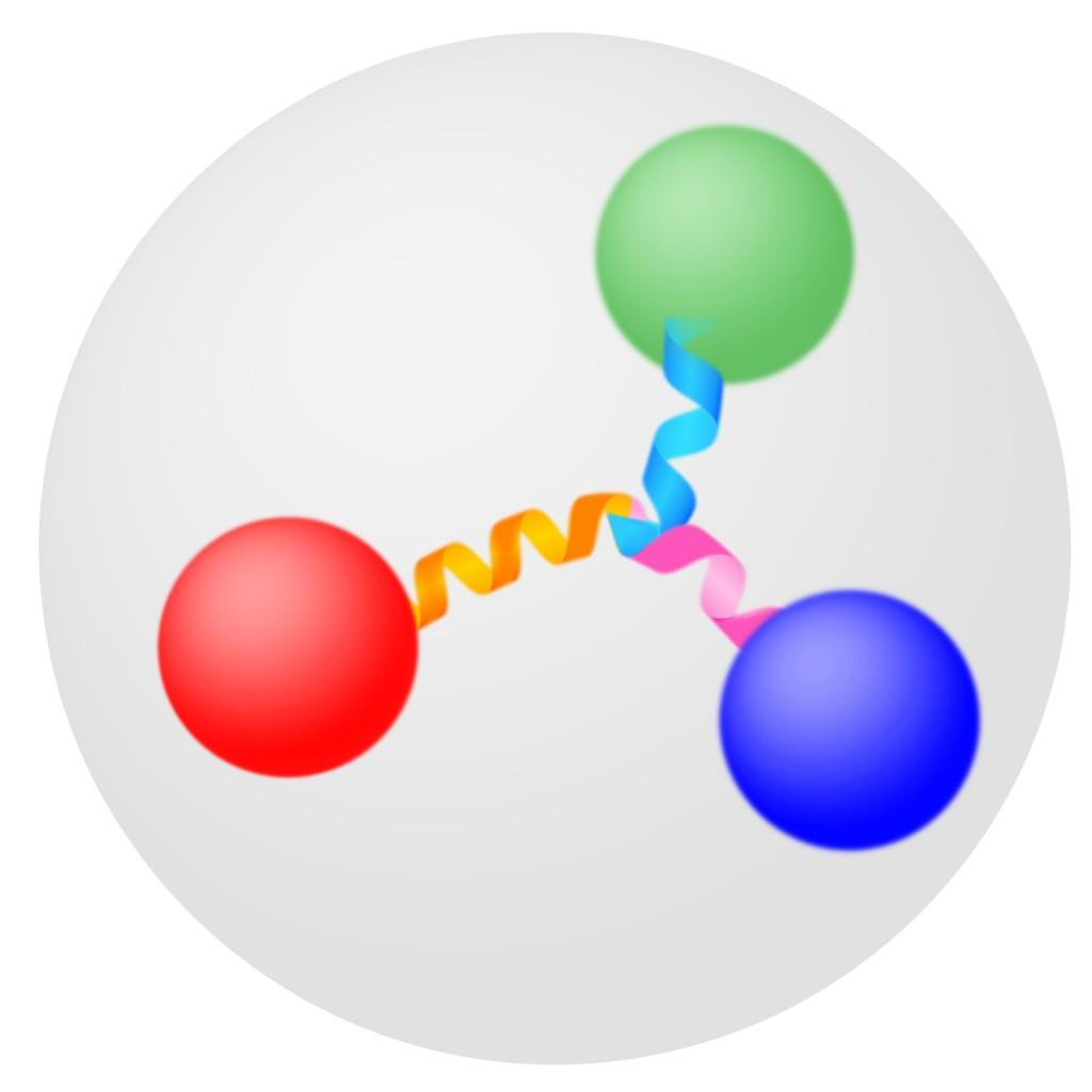 陽子や中性子などの核子