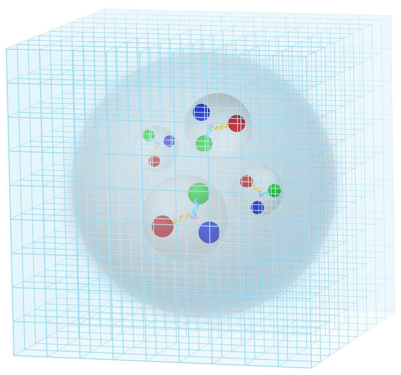 格子QCDのイメージ図